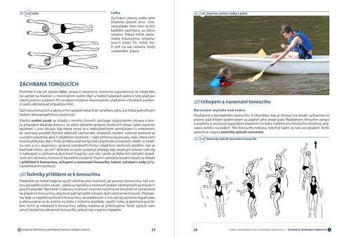 Vodácká příručka ke kapitánské zkoušce 2. vydání - 3