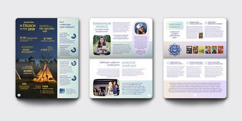 Výroční zpráva 2019 - 5