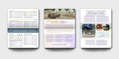 Výroční zpráva 2019 - 6